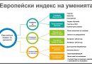 """България е със """"слабо представящи се системи за създаване на умения"""" – на 26-то място от общо 31 системи"""